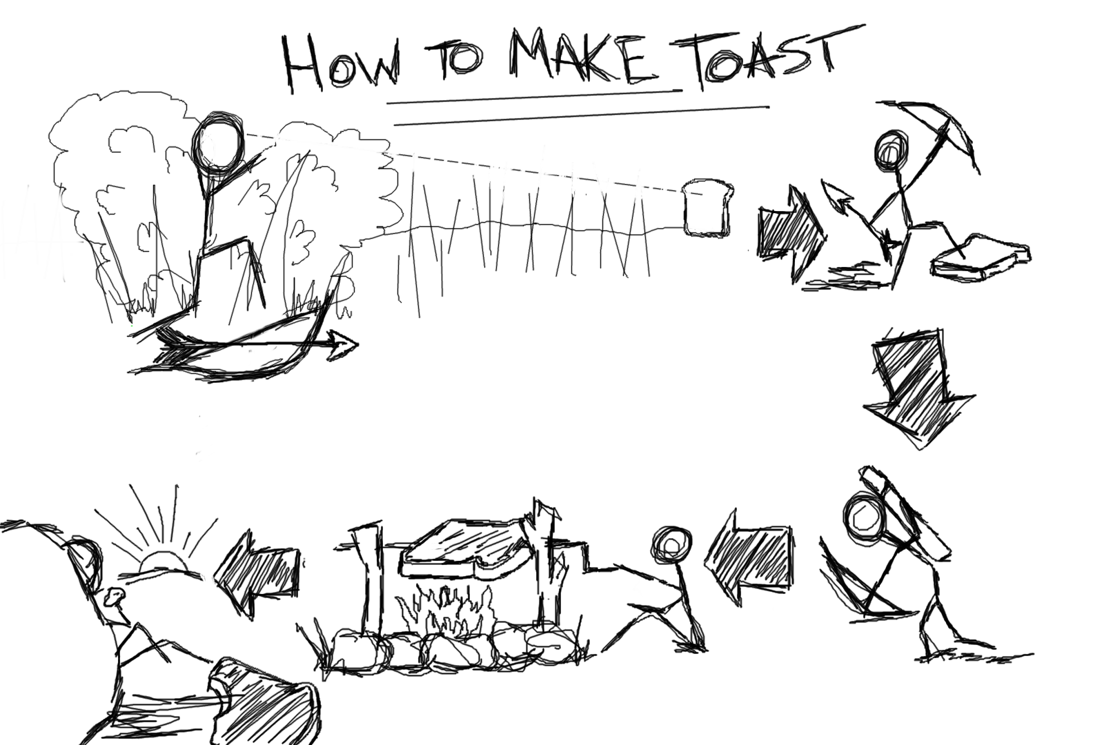 How to Make Toast_Rocz3D Studio